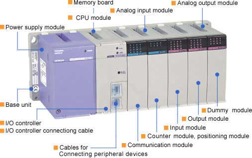 Forum plc1 on programmable logic controller and ladder programming