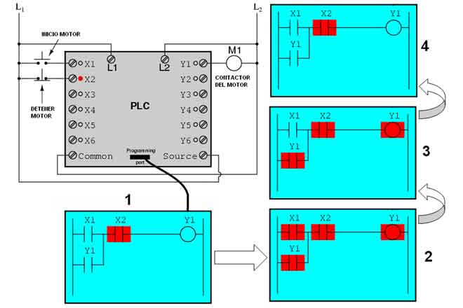 Basic Ladder Programming Allen Bradley Plc